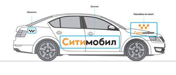 расположение элементов брендирования на кузове авто