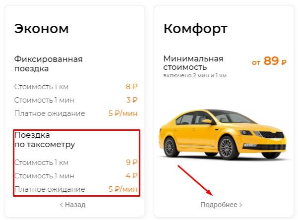 расценки заказа такси Ситимобил по таксометру