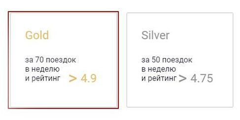 Условия для получения статуса Gold